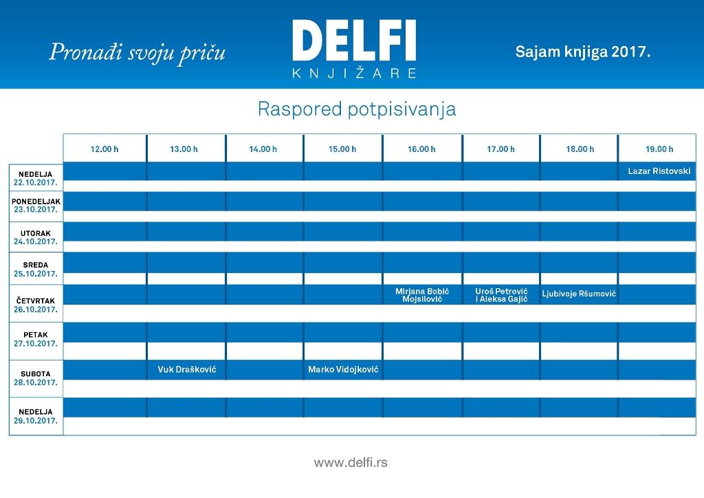 Tabela - DELFI, potpisivanja